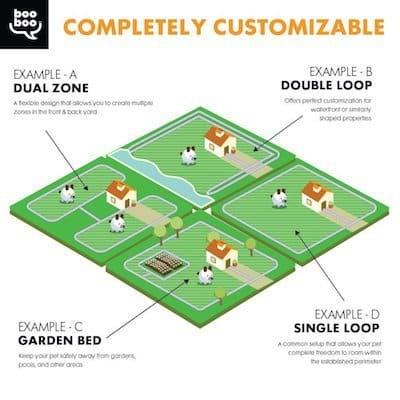 want a fast wireless dog fence welcome to sit booboo a system that combines a transmitter cord and wireless dog collars to establish