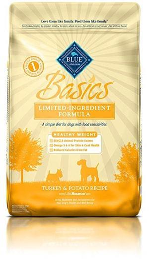 BLUE Basics Limited-Ingredient Formula Adult Dry Dog Food Healthy Weight Turkey and Potato Recipe